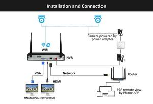 Image 4 - 4CH Audio Record 5MP H.265 HD Home Wifi Wireless CCTV Camera System NVR Set Video Surveillance Kit IP Indoor Security Camera