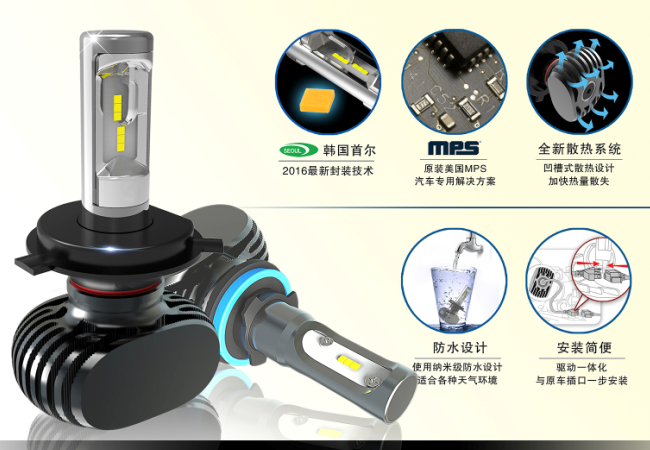 S1 50W 8000LM H4 H7 H11 H8 H16 H7 9005 9006 S2 LED Car Headlight Bulbs CSP LED Headlights Bulb All in one Head Lamp Front Light nighteye 50w 8000lm h4 h13 h7 h11 9005 9006 led car headlight bulbs seoul chips csp led headlights all in one lamp front light