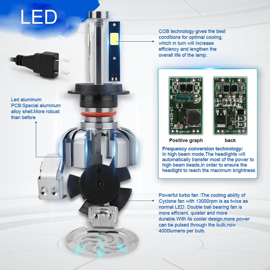 LED H4 H7 H11 H8 H9 H1 H3 9005 9006 HB3 HB4 COB Led Avtomobil fənər - Avtomobil işıqları - Fotoqrafiya 2
