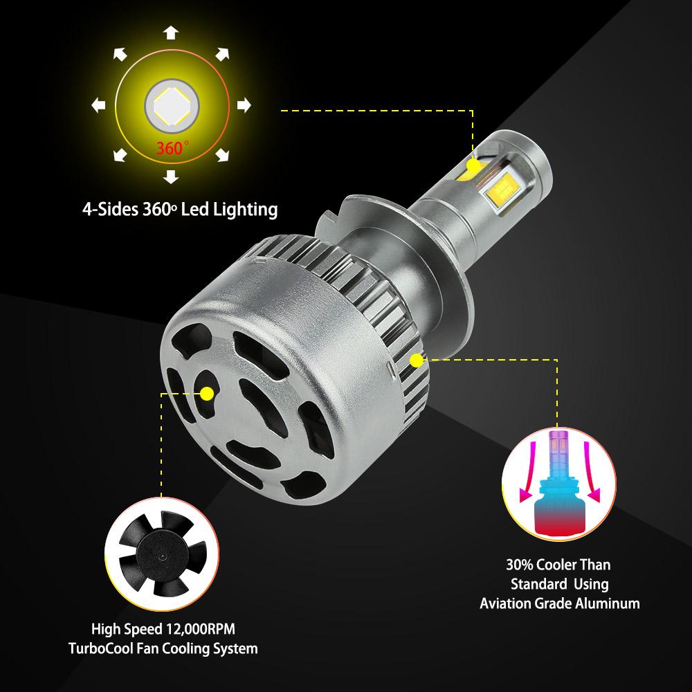 Zdatt 360 Degree Lighting 4 CSC Led Chip H7 Led Lamp Bulb 100W ...