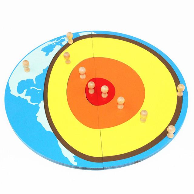 Earth Solar Core Puzzle