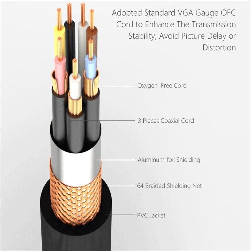 Atemberaubend 6 3 Gauge Kabel Bilder - Elektrische ...