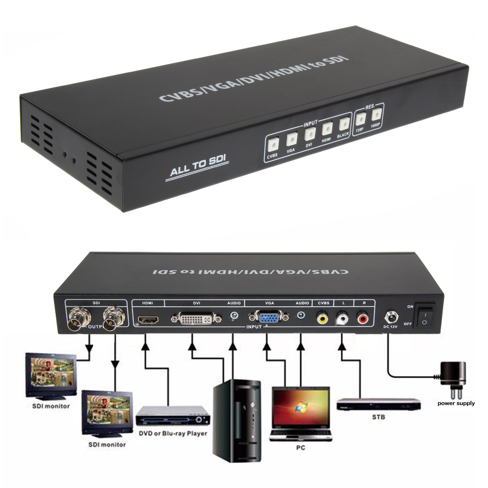1Pcs All to SDI Converter HDMI DVI VGA AV Singal To 2 Port 3G SDI Splitter Scaler Converter with US/EU DC Power Adaptor