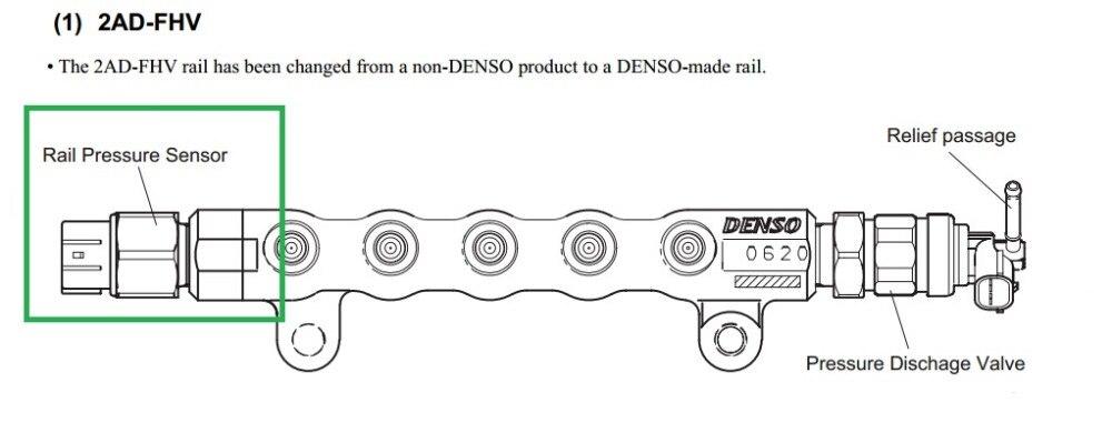 Toyota Fuel Pressure Diagram : Toyota fuel pressure diagram wiring schemes