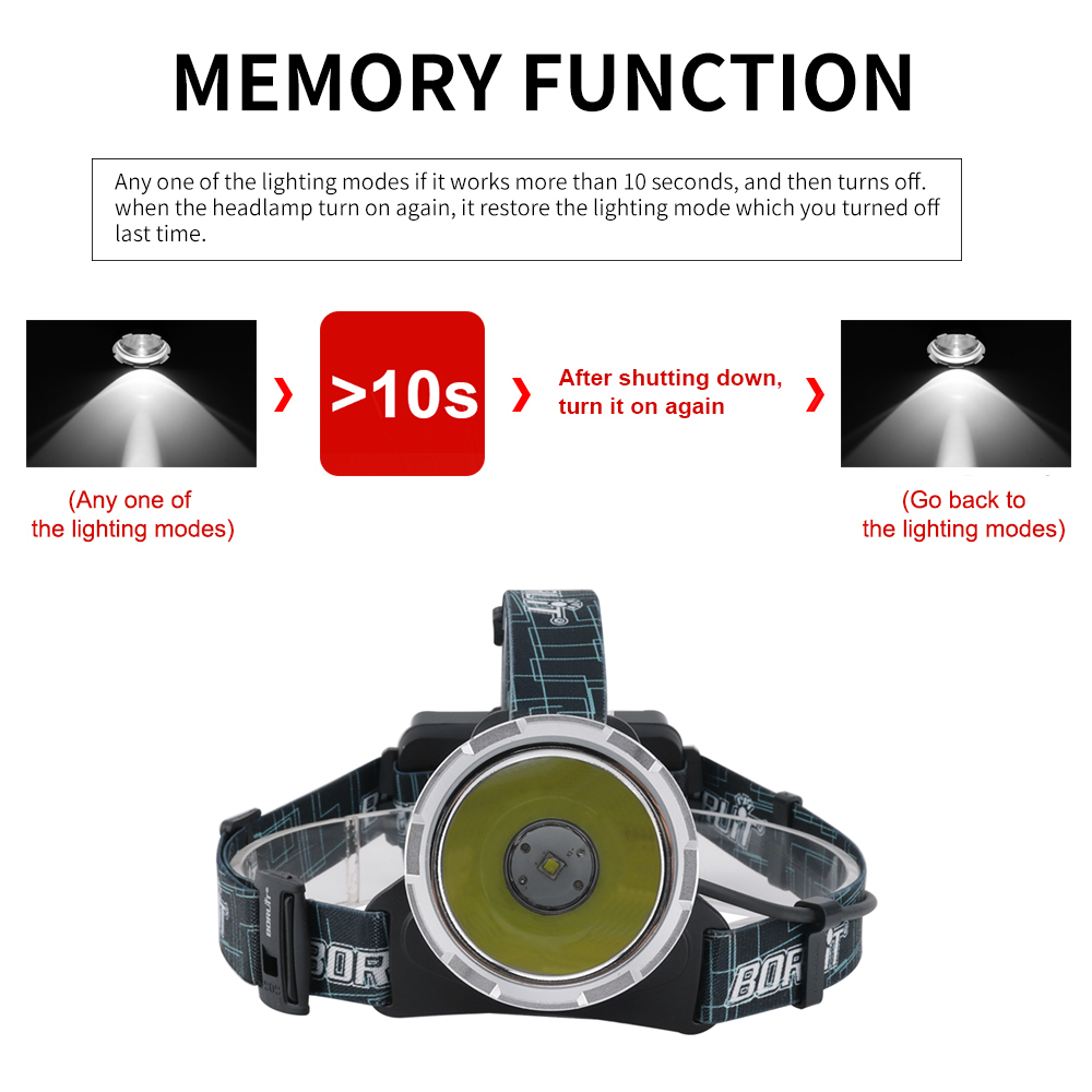 Image 2 - BORUIT B10 XM L2 LED Headlamp 3 Mode 6000LM Headlight Micro USB Rechargeable Head Torch Camping Hunting Waterproof Flashlight-in Headlamps from Lights & Lighting