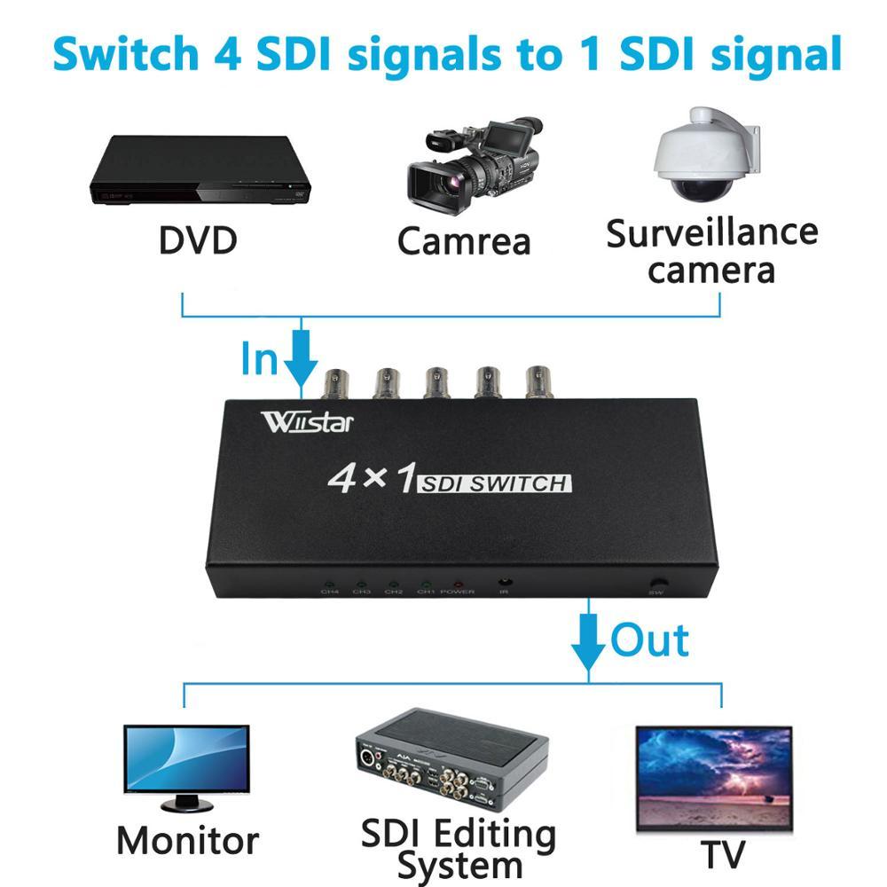 wiistar SDI Switcher 4x1 HUB SDI Intelligent Switch Extender 4 till 1 - Säkerhet och skydd - Foto 6
