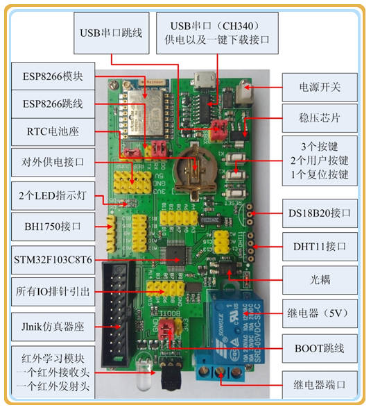 sambhaji v mane development of milk employees Internet of things WIFI development board remote control cloud server STM32 development board ESP8266