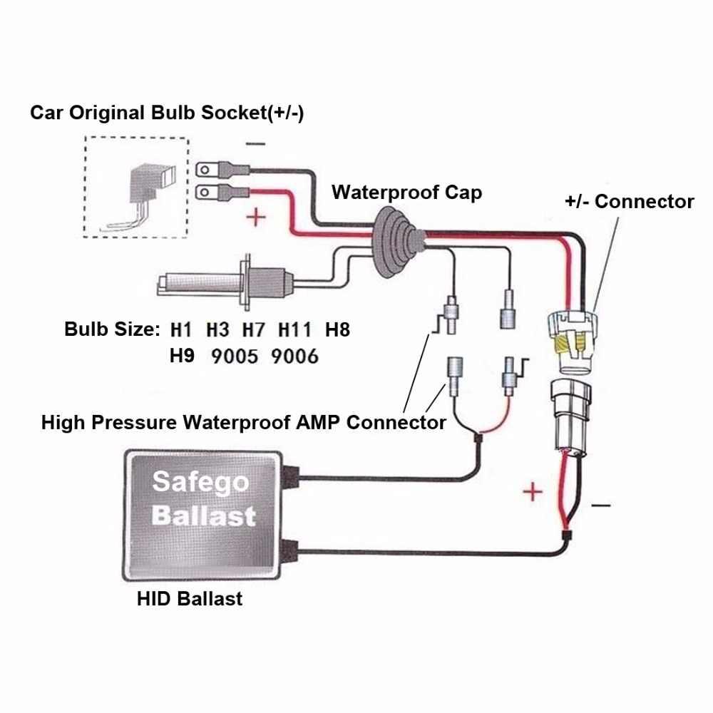 h4 hid headlight wiring diagram wiring diagram view xenon hid bulb besides hid xenon bulb diagram on xenon headlights [ 1000 x 1000 Pixel ]
