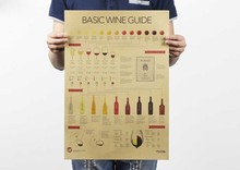 Wall sticker Wine encyclopedia of graphic evolutionary history Bar counter adornment kitchen retro kraft paper posters 51*35CM