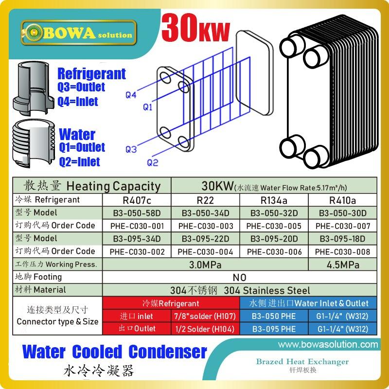 30KW PHE condensador é um dos o quarto principal componente na água de refrigeração de ar condicionado, unidades de unidades de refrigeração e bomba de calor