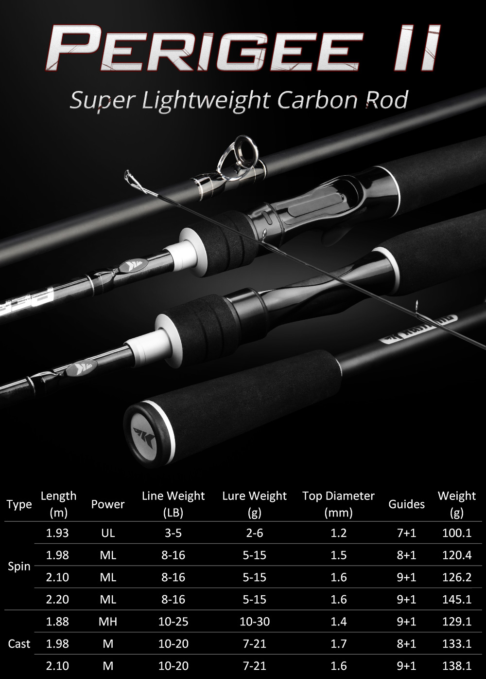 Perigee II Cast & Spin Rod PC--Details (1)