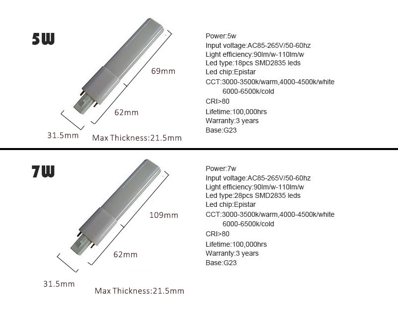 Cheap g23 led bulb