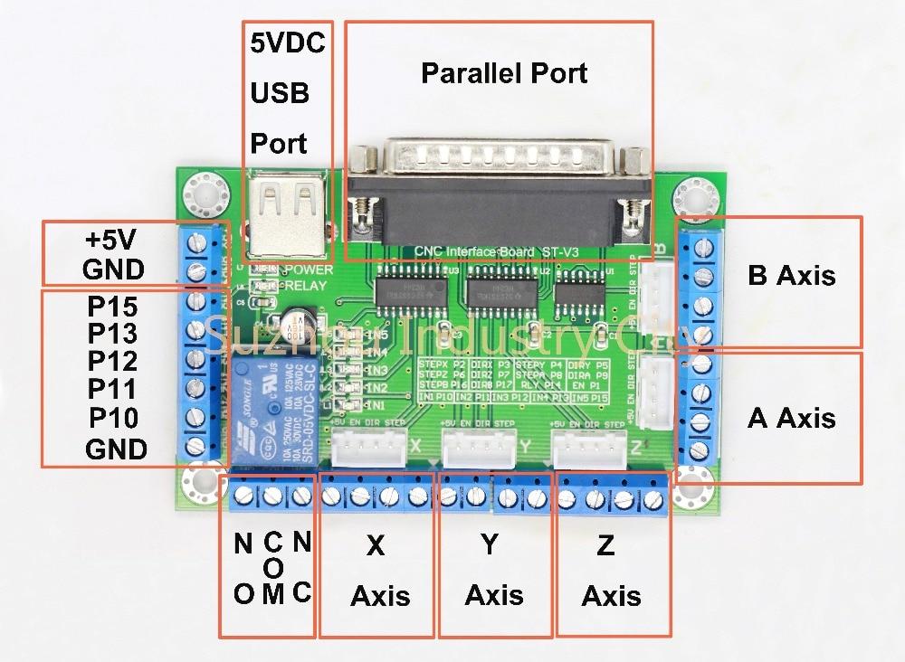 Mach3 Interface Board Wiring Diagram from ae01.alicdn.com