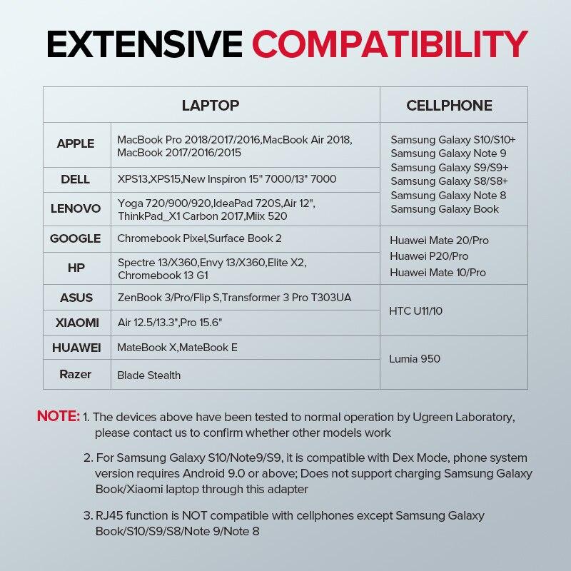 Ugreen Thunderbolt 3 station d'accueil USB Type C à 3.0 HUB HDMI Type-C convertisseur pour macbook Huawei Compagnon 20 P20 Pro USB-C Adaptateur - 6