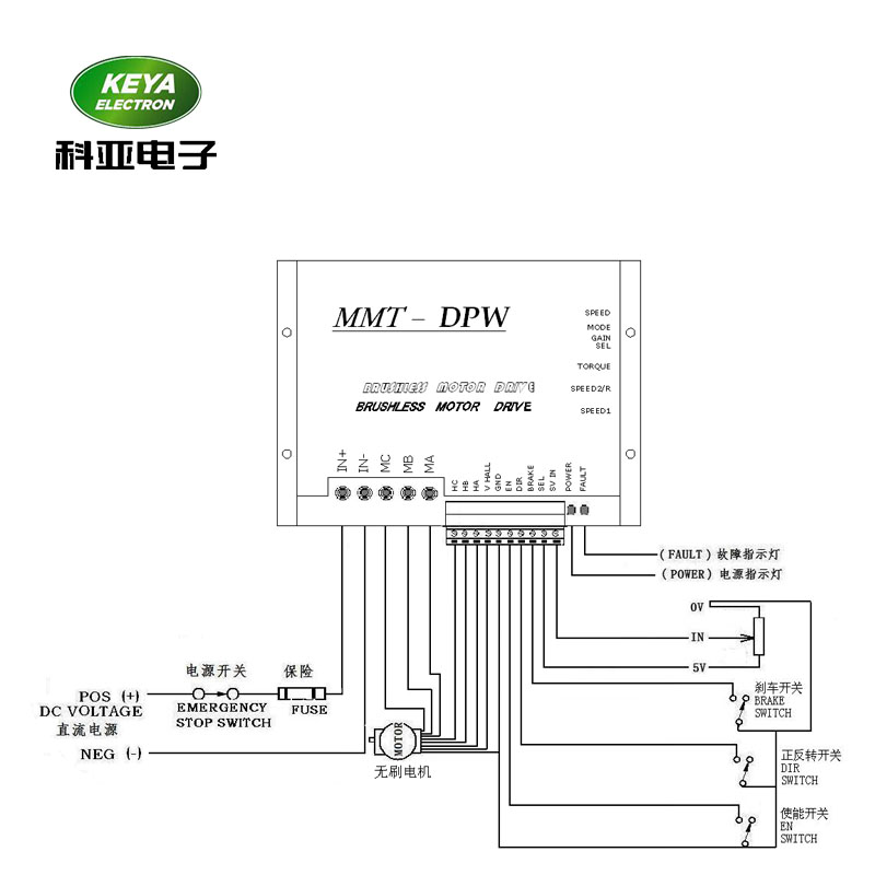 US $75 0  factory wholesales price 250w brushless dc motor speed control  bldc motor controller 24v for doner robots-in Motor Controller from Home