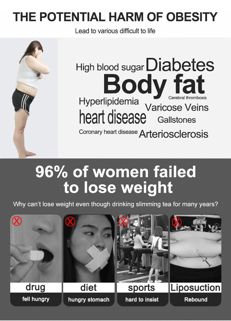 Men Women Slimming Products 28bags Morning & Night Drinking Detox Products Fat Burner Loss Weight Diet Adelgazar Healthy Body 5