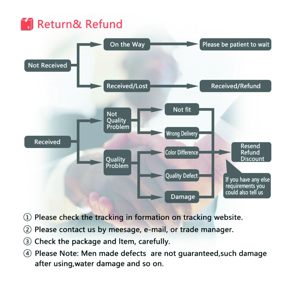 return1