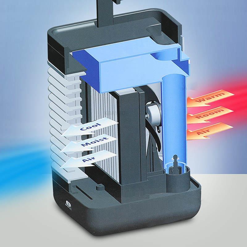 Mini petit refroidisseur d'air électrique ventilateur portable climatiseur batterie table ventilateurs de bureau refroidissement climatisation tout espace maison