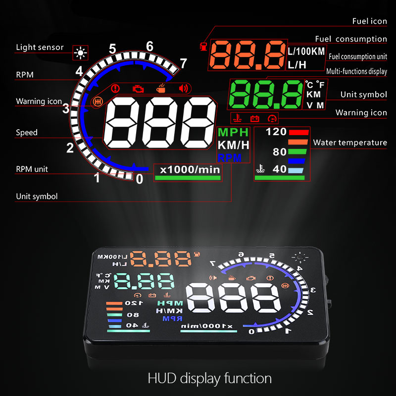 GEYIREN 5 5 39 39 A8 HUD Car head up display OBD II EUOBD LED Windscreen Project Alarm System on board OBD scanner Universal auto in Head up Display from Automobiles amp Motorcycles