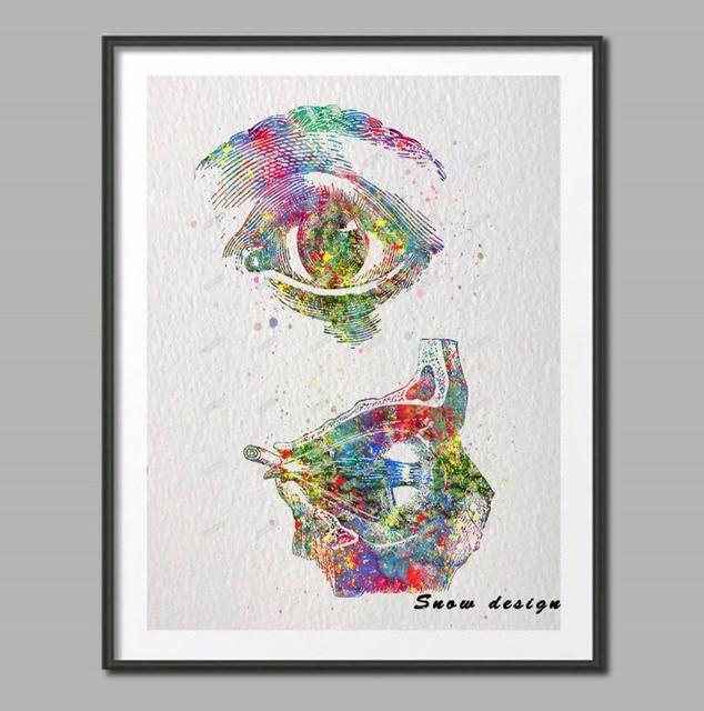 Original Watercolor Human Eye Anatomy wall art canvas painting