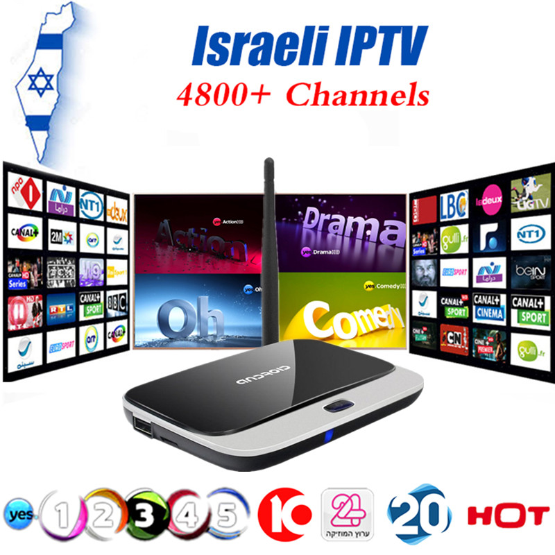Image Result For Best Reliable Iptv Service