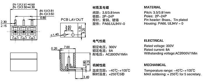 10sets 16 Pin Straight 15EDG-3.5mm Pitch Universal Plug Type 300V 10A 3.5mm Green Terminal Block Connector pin header and socket