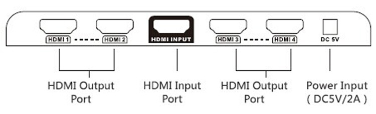 HDMI 2,0 Splitter 1x4 4 K x 2 K 1 Вход 4 Выход повторителя распределительная коробка Hub 3D 1080 p 4K@ 60 Гц и HDCP2.2 для DVD HDTV