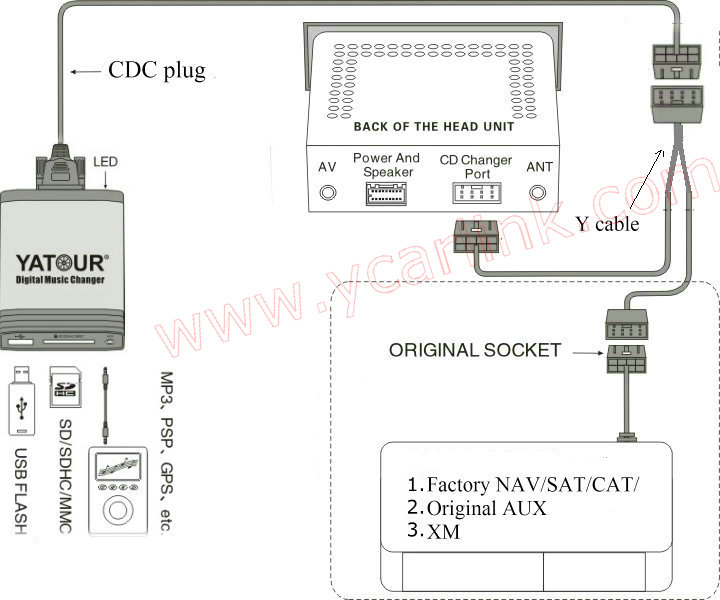 US $15.0 |Yatour YT HONY for Honda/Acura radio with Navigation-in Car on nissan titan radio wiring, nissan titan wiring-diagram, nissan schematic diagram, nissan brakes diagram, nissan repair diagrams, nissan 300zx wiring-diagram, nissan battery diagram, toyota highlander fuse diagram, nissan wiring color codes, nissan fuse diagram, 1997 nissan maxima diagram, dodge nitro external diagram, nissan dash diagram, nissan radio wire, nissan sentra radio wiring, nissan timing chain diagram, nissan wiring schematics, 1998 nissan maxima fuel diagram, nissan 240sx wiring harness,