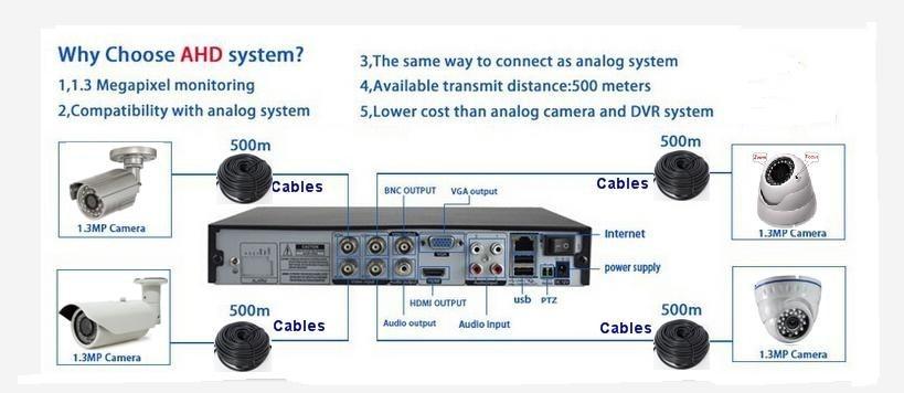 ahd camera system