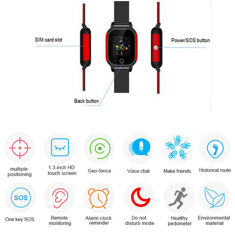 IP67 Waterproof FA23 Smart Baby Watch SIM Card Touch Screen Children GPS WIFI SOS Tracker Kids Alarm Clock Anti-Lost Smartwatch