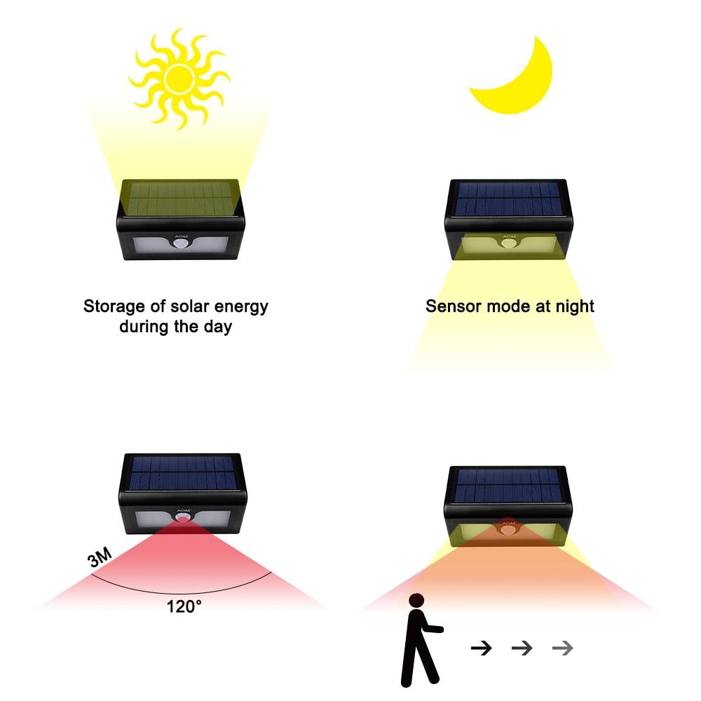 Lâmpadas Solares luzes de segurança painel de Tipo de Célula Solar : Bateria de Lítio