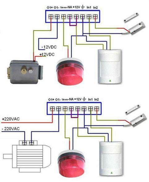 TTTTTTTTTTTle-rtu5015-gsm-gate-door-opener-operator