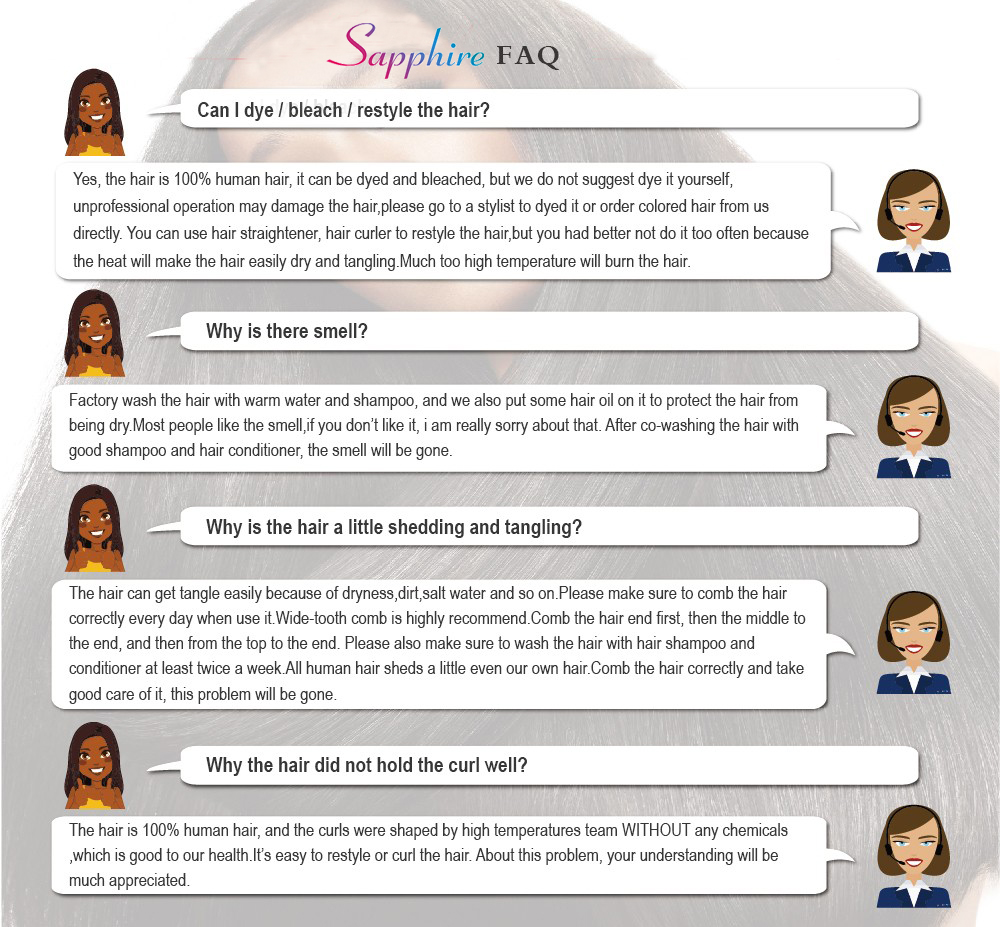 FAQ 001