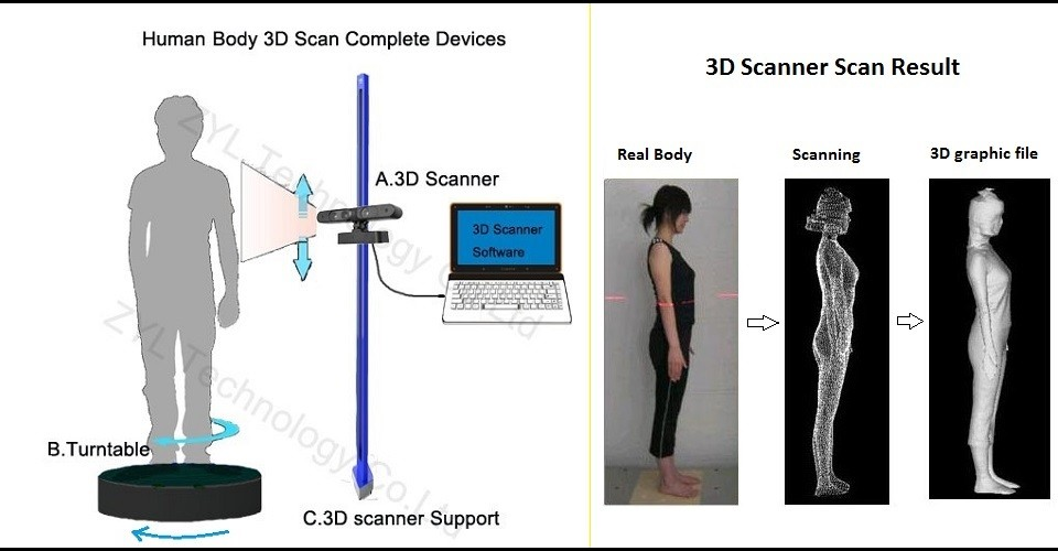 US $31397 0 |color human body scan print figure make shop 3D printer 3D  scanner Turntable 3D figure services complete machines-in 3D Scanners from
