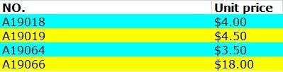 Garanti 100% Nouveau Dommageables De Rechange Parts0002 pour XQD-19 Pneumatique Outil DE Cerclage En PET