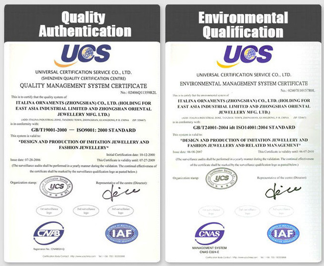 Double Fair-ISO-Certification