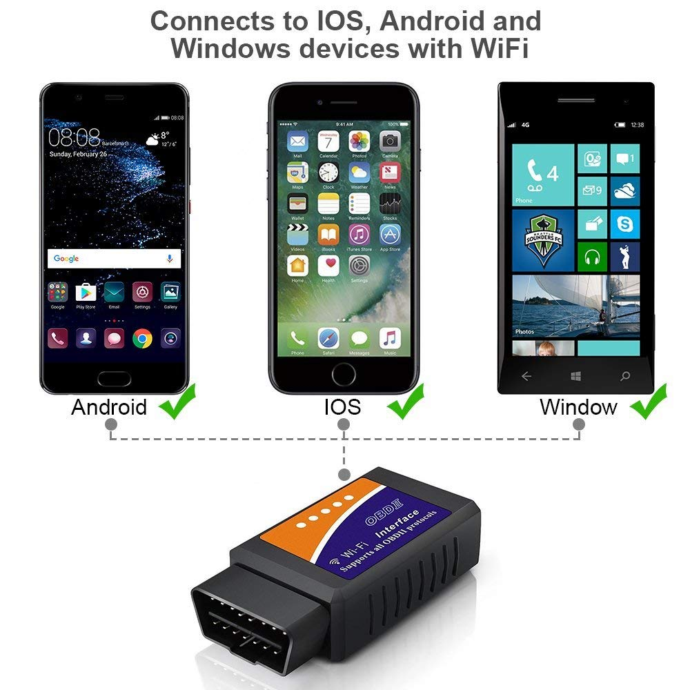 FOXWELL ELM327 OBD2 WiFi Diagnostic Scanner Tool iPhone Android Fits MITSUBISHI