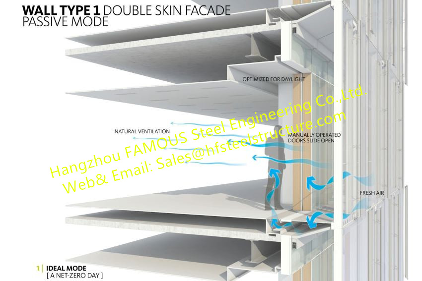 double triple insulated fire glass facade curtain walling units structural glazing stick built system