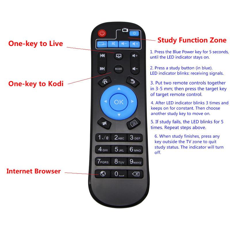 A95X-remote