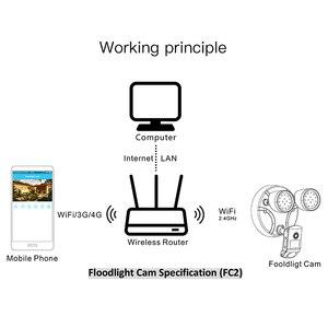Image 5 - Vstarcam Outdoor HD 1080P LED Floodlight IP Camera Wifi Outdoor Waterproof Camera PIR Motion Detection Surveillance Security Cam