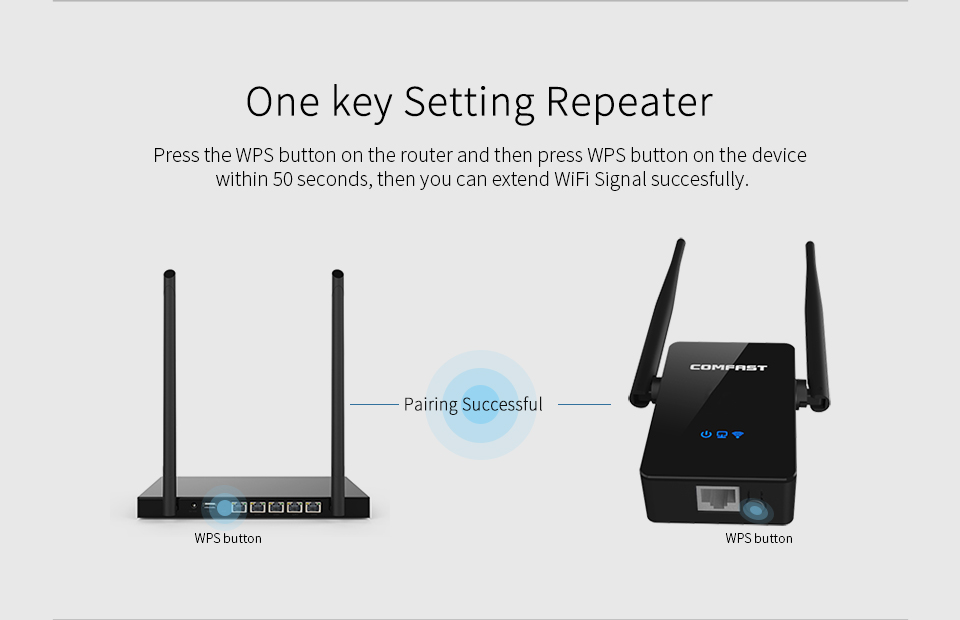 Last Router Repeater Wi-Fi 6