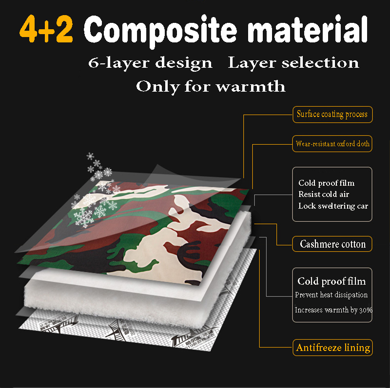 HOZYAUSHKA Winter thick cotton quilt car cover car cover cold and cold winter warm in Car Covers from Automobiles Motorcycles