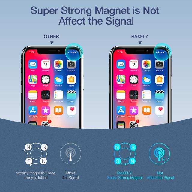 Best Magnetic Car Phone Holder.