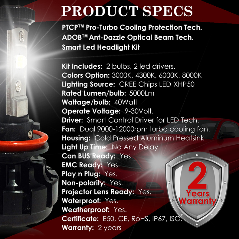 CNSUNNYLIGHT 10000LM Super Bright Car LED Headlight Kit H7 H11 H8 H9 9005 HB3 9006 HB4 9012 Replace Bulb w Anti-Dazzle Beam (16)