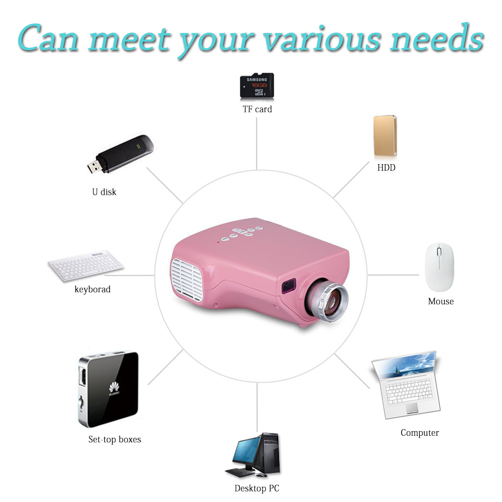 Samsung Beamer Us 81 6 Everyone Gain Mini20 Mini Projector Led Projektor Toys Portable Video Projectors Beamer Led Pink Pico Projecteur For Children In Projectors