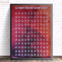 Ultimate Guitar Chord Chart Wall Art Canvas Painting Poster For Home Decor Posters And Prints Unframed Decorative Pictures human body anatomy chart wall art canvas painting poster for home decor posters and prints unframed decorative pictures