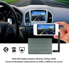 ТОП MiraScreen C1 Автомобиля Wi-Fi Display Dongle Wi-Fi Зеркало Box Airplay Miracast DLNA GPS Навигации Автомобиля для iOS Android Phone Pad ТВ