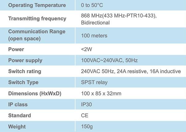 PTR16-DATE-SHEET-600