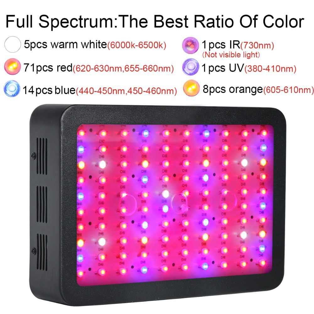 Light Spectrumfor 2pcslot Full Led 1000w Flowering Greenhouse Lights Growing Grow Indoor Plant doxeCBQrWE
