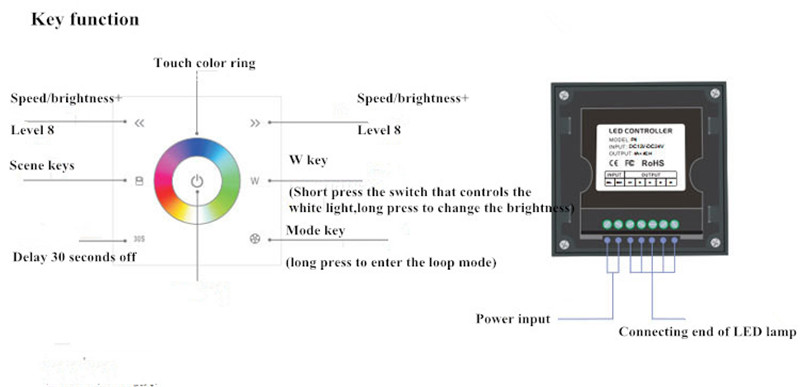 RGBW Control Panel Four Lines RGB Pool Light LED Controller Swimming Pool Underwater Light Fountain Spotlight Controller in RGB Controlers from Lights Lighting